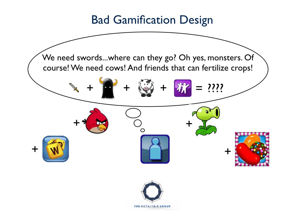 bad gamification design.001