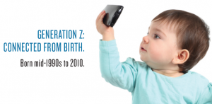 Generation Z Gamification