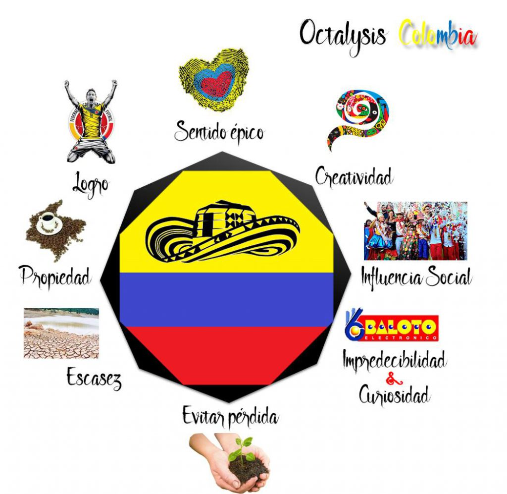 Colombia Octalysis Gamification