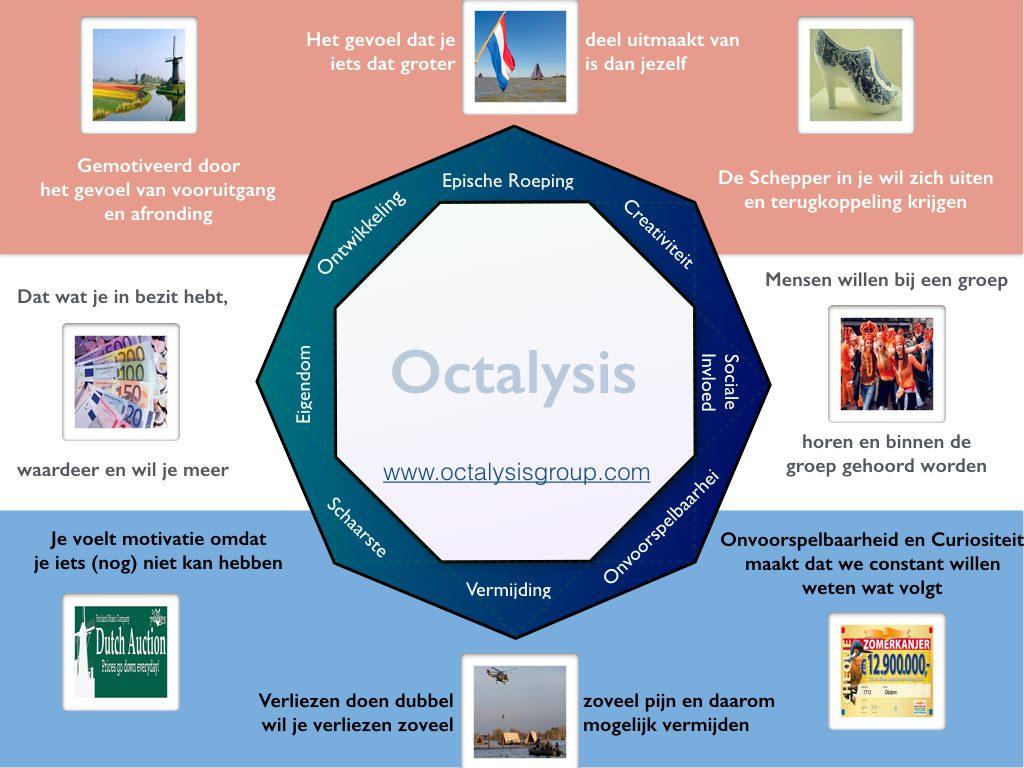Netherlands Octalysis Gamification