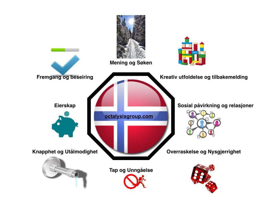 Norway Octalysis Gamification