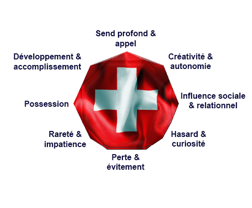 Octalysis Switzerland French