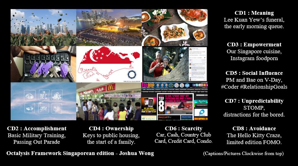 Singapore Octalysis Framework Gamification