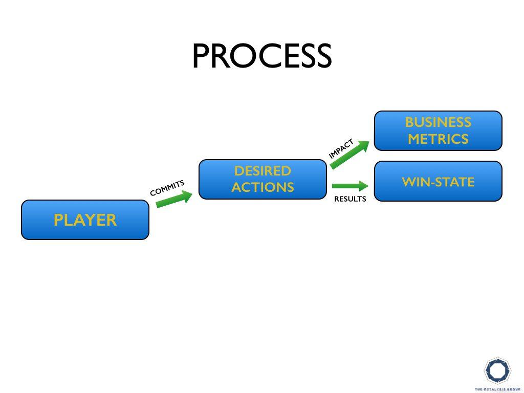 Strategy-Dashboard-player-DA- BM