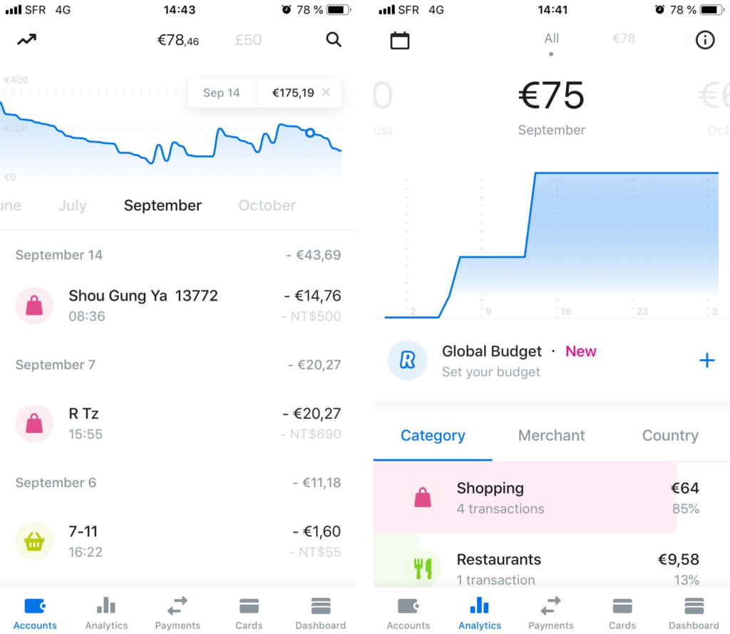 Revolut gamification for user engagement in mobile banking