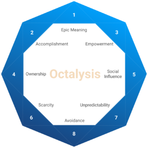 Octalysis Framework Gamification