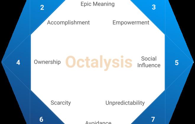 Octalysis Gamification